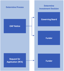 Procurement Process 1.png